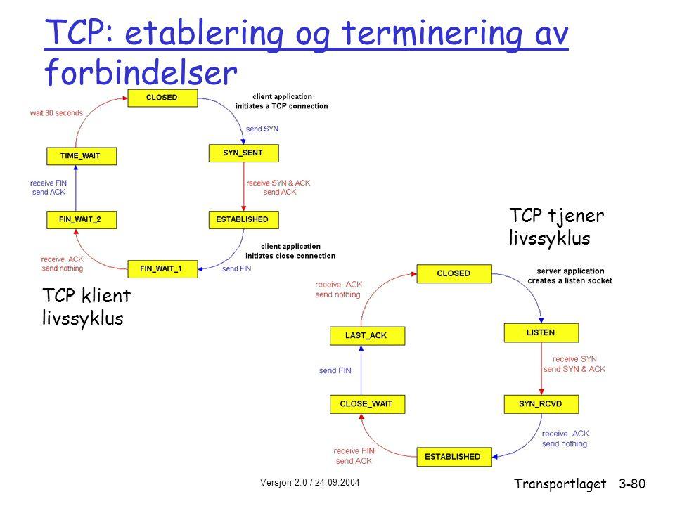 TCP: etablering og terminering av forbindelser