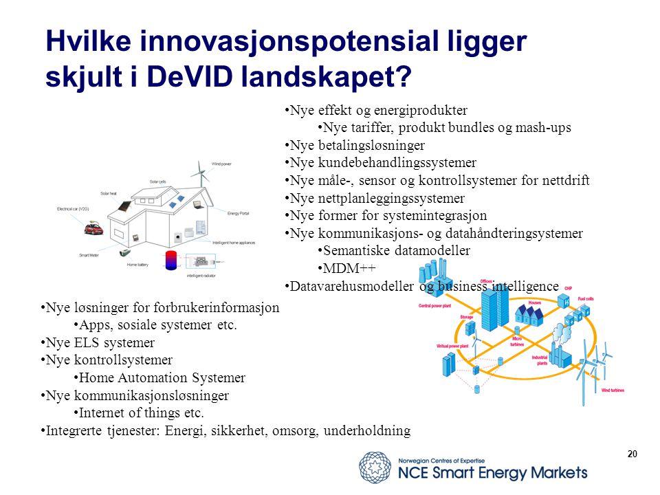 Hvilke innovasjonspotensial ligger skjult i DeVID landskapet