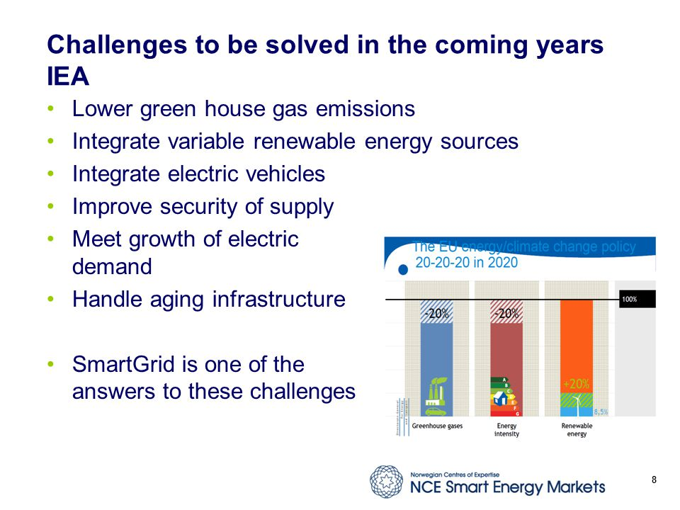 Challenges to be solved in the coming years IEA