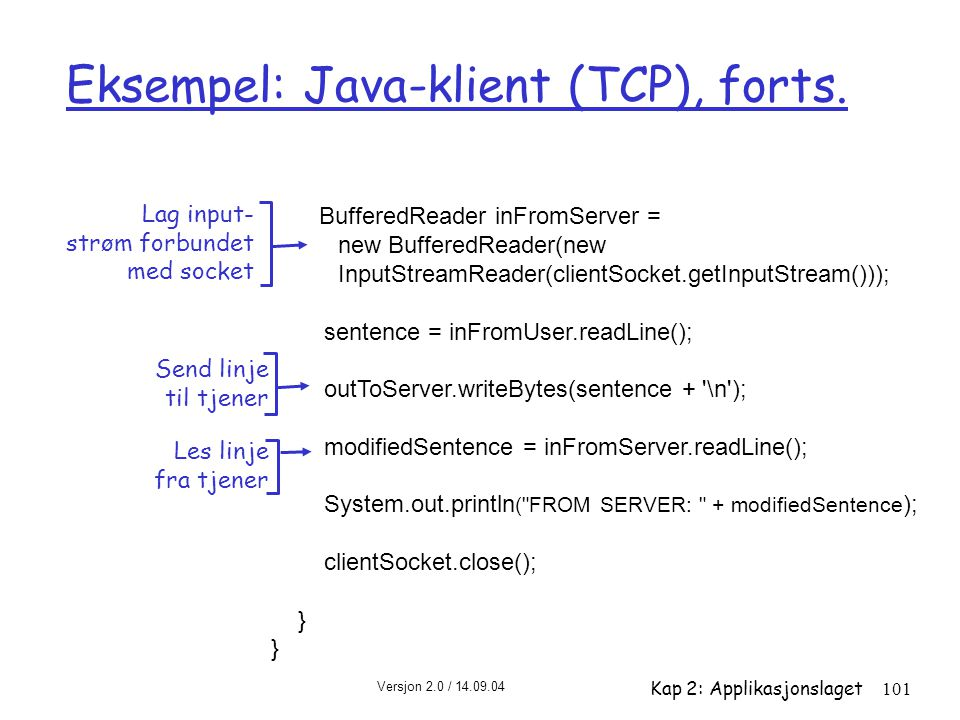 Eksempel: Java-klient (TCP), forts.
