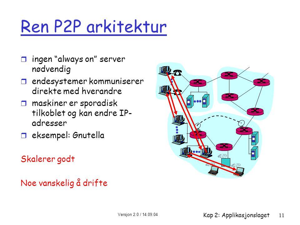 Ren P2P arkitektur ingen always on server nødvendig