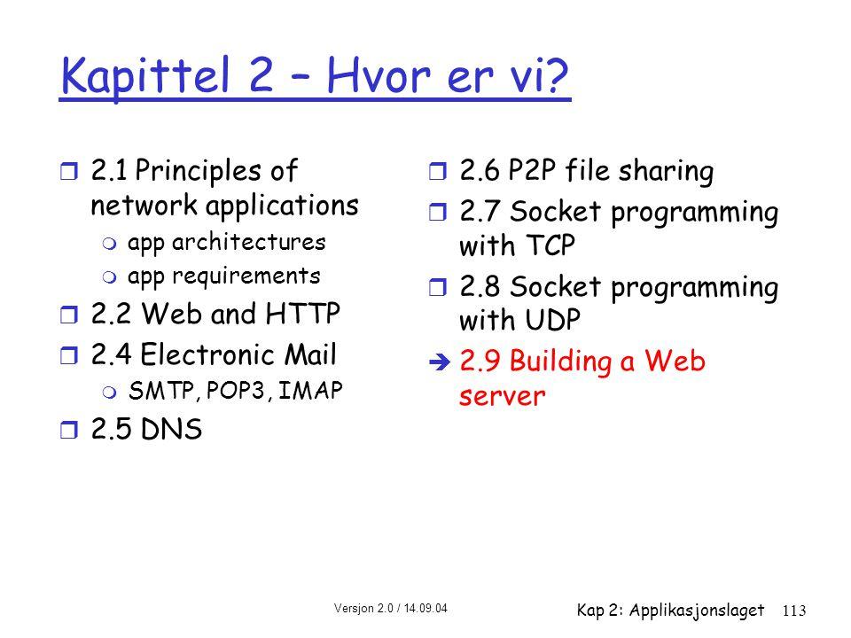 Kapittel 2 – Hvor er vi 2.1 Principles of network applications