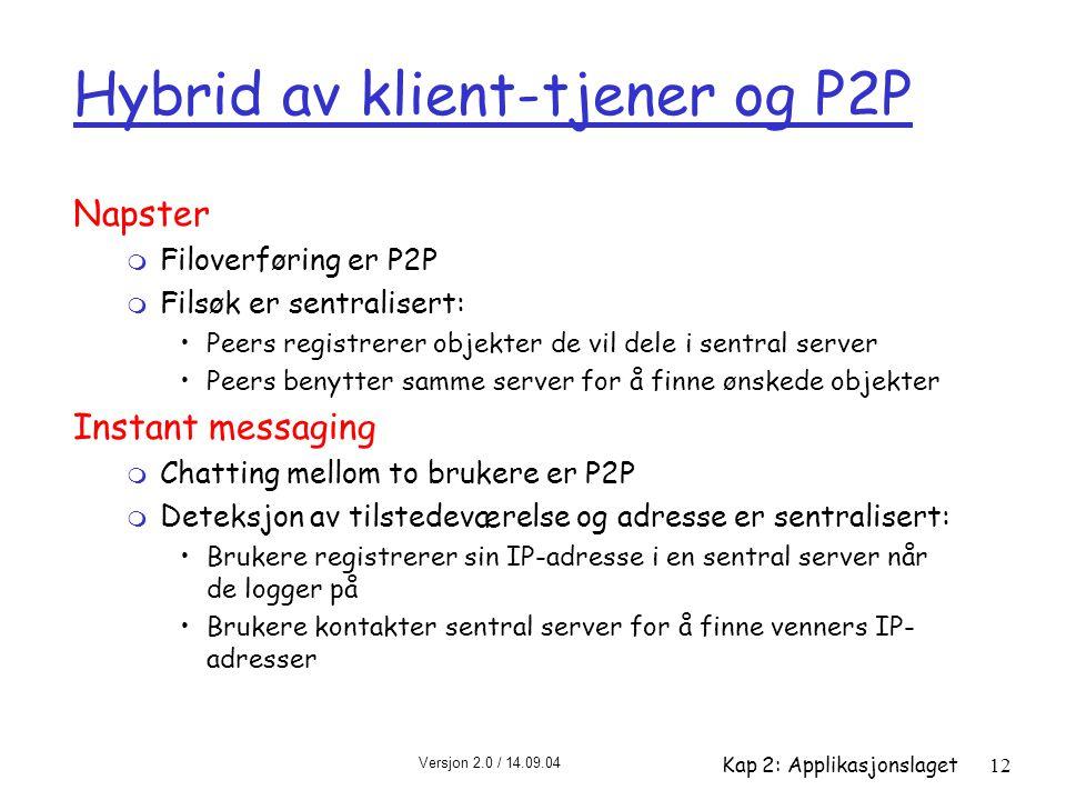 Hybrid av klient-tjener og P2P
