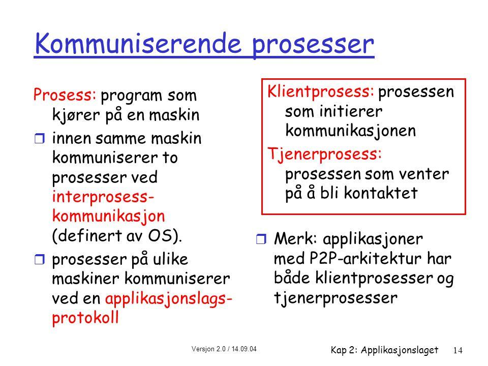 Kommuniserende prosesser