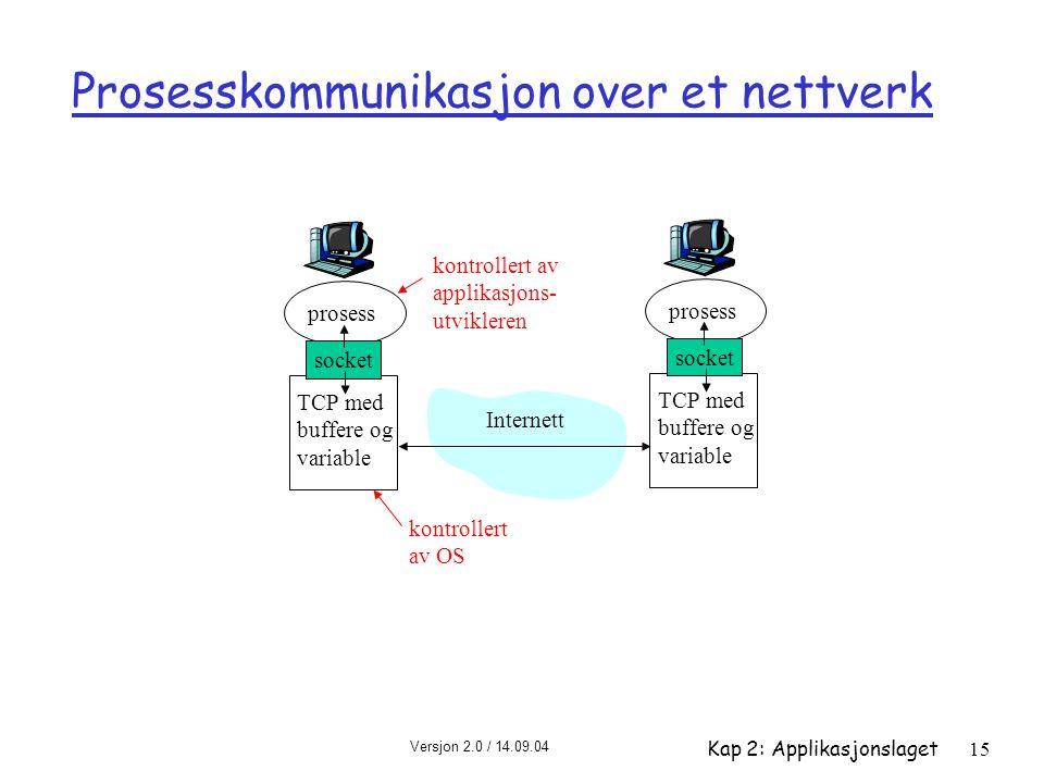 Prosesskommunikasjon over et nettverk