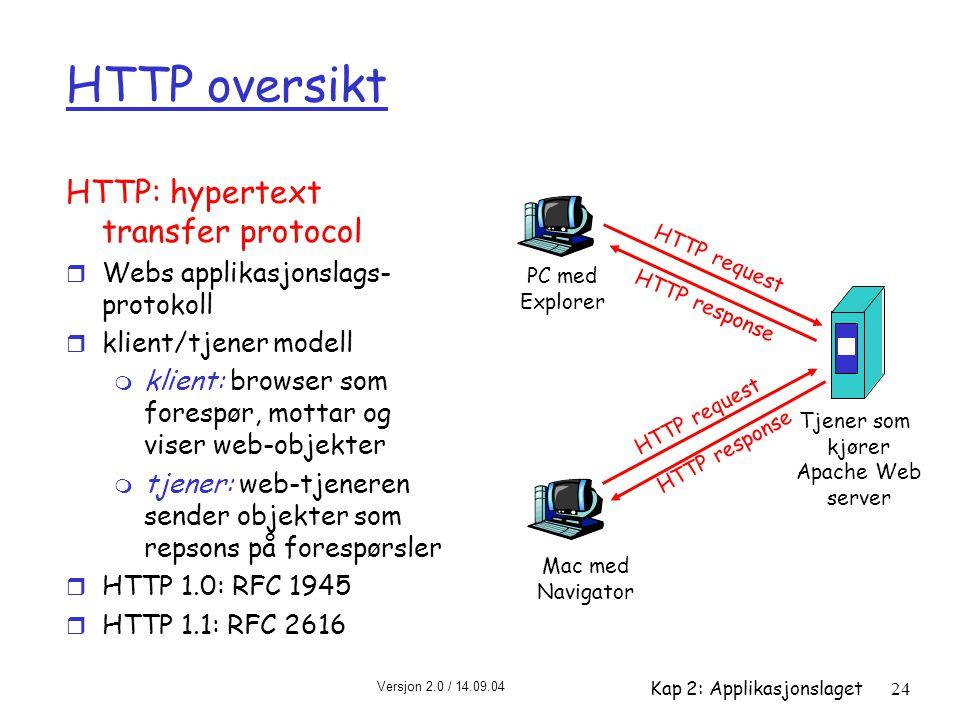 HTTP oversikt HTTP: hypertext transfer protocol