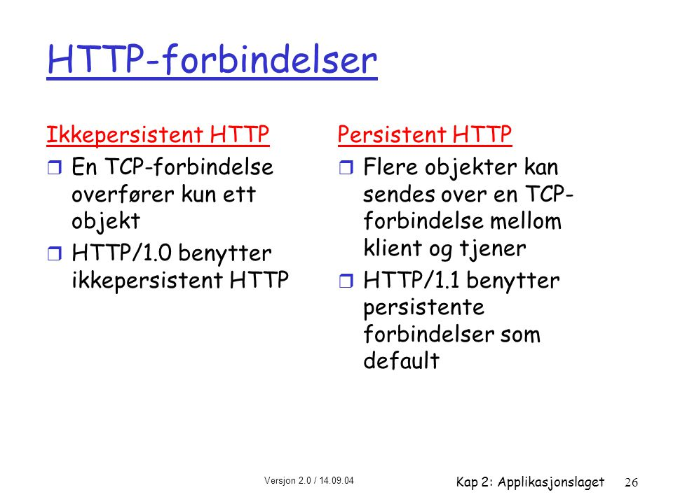 HTTP-forbindelser Ikkepersistent HTTP