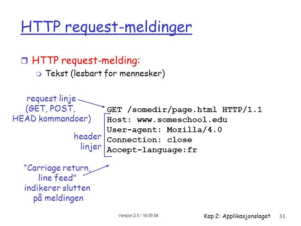 HTTP request-meldinger