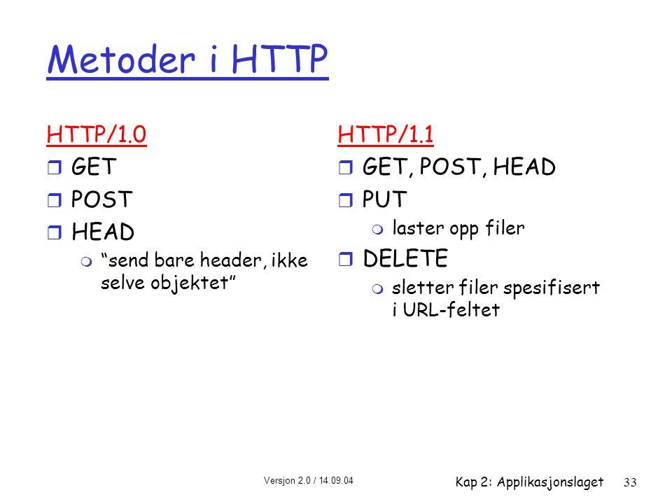 Metoder i HTTP HTTP/1.0 GET POST HEAD HTTP/1.1 GET, POST, HEAD PUT