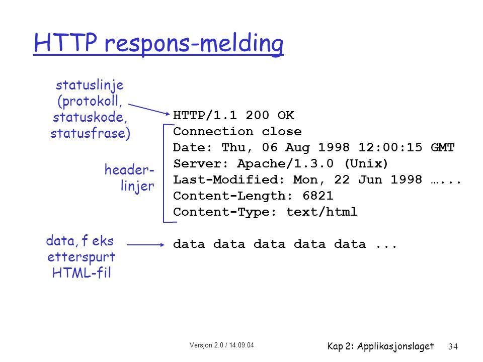 HTTP respons-melding statuslinje (protokoll, statuskode, statusfrase)