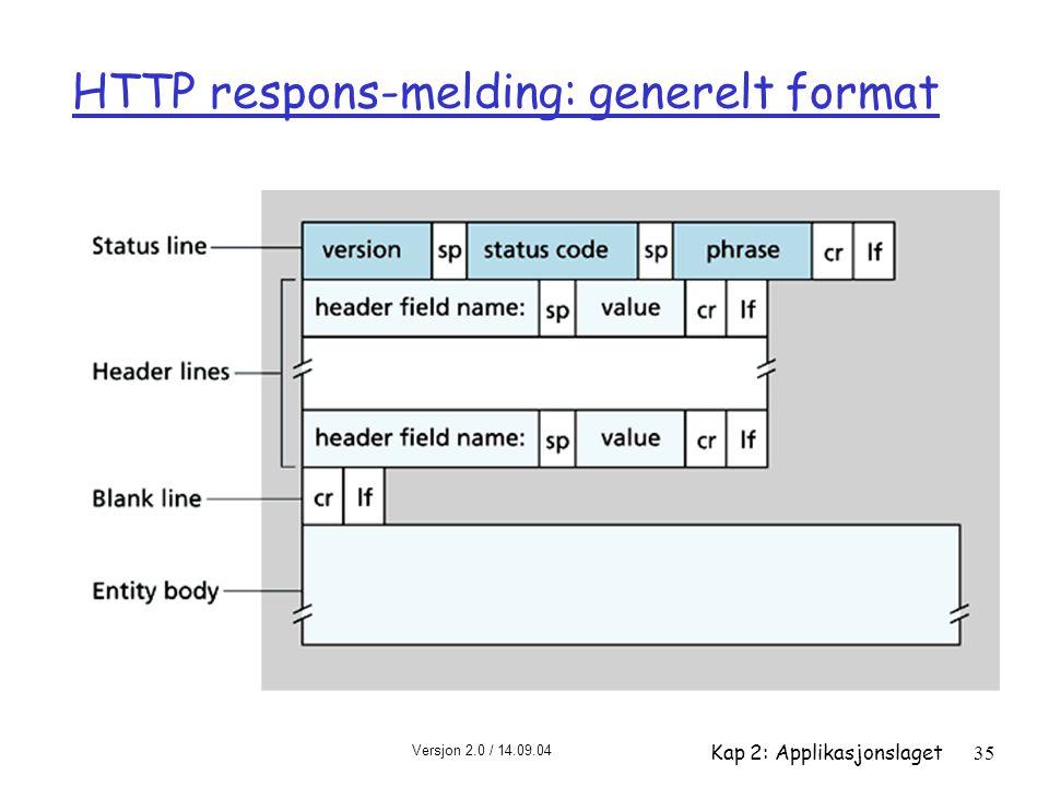 HTTP respons-melding: generelt format