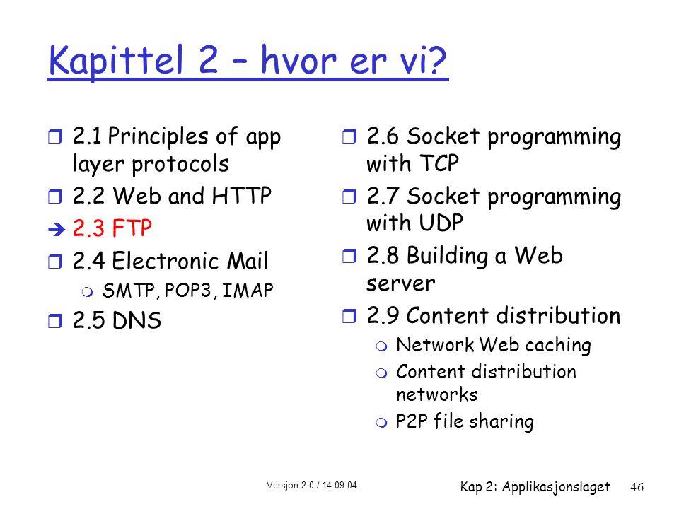 Kapittel 2 – hvor er vi 2.1 Principles of app layer protocols