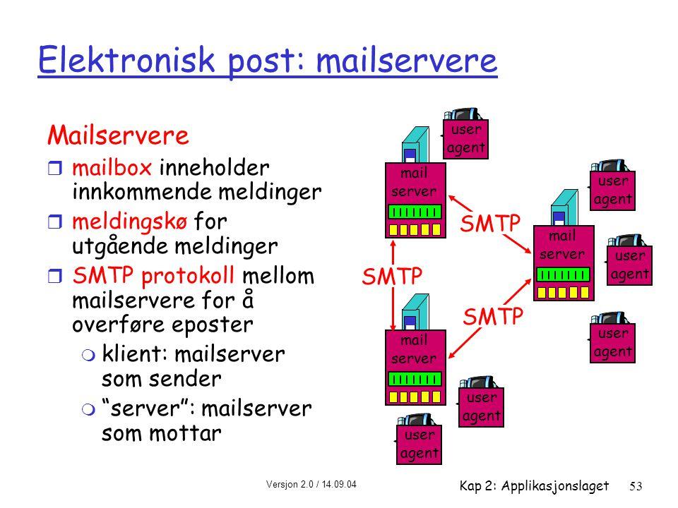 Elektronisk post: mailservere