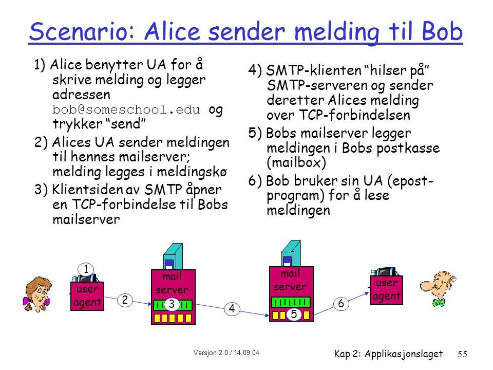 Scenario: Alice sender melding til Bob