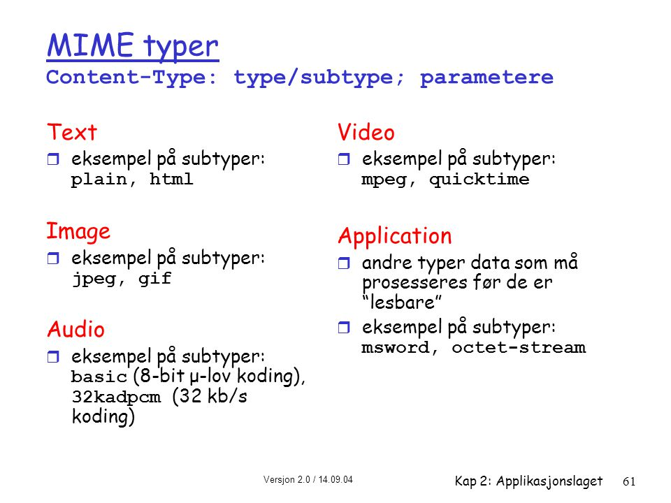 MIME typer Content-Type: type/subtype; parametere