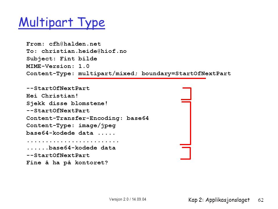 Multipart Type From: cfh@halden.net To: christian.heide@hiof.no