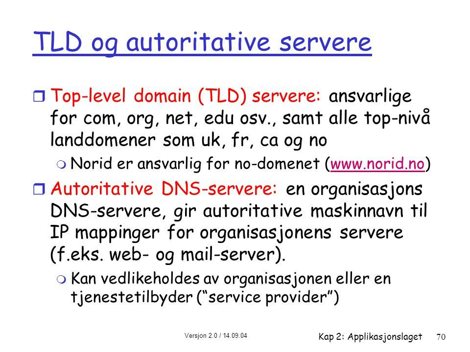 TLD og autoritative servere