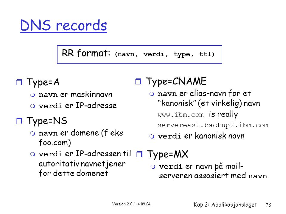 RR format: (navn, verdi, type, ttl)
