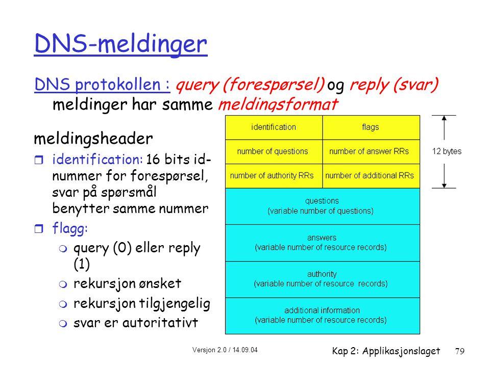 DNS-meldinger DNS protokollen : query (forespørsel) og reply (svar) meldinger har samme meldingsformat.