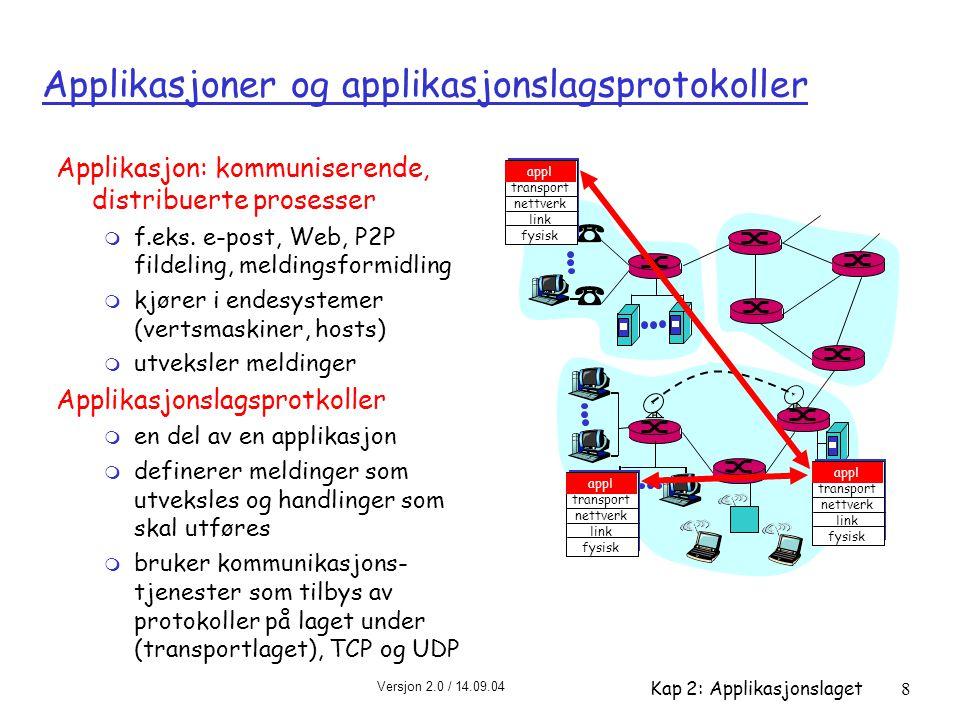 Applikasjoner og applikasjonslagsprotokoller