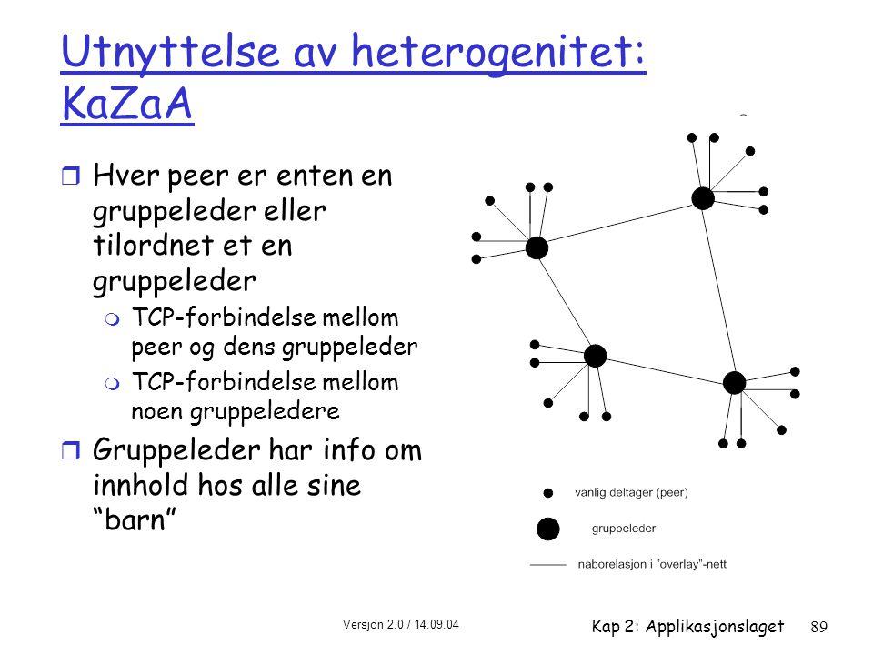 Utnyttelse av heterogenitet: KaZaA