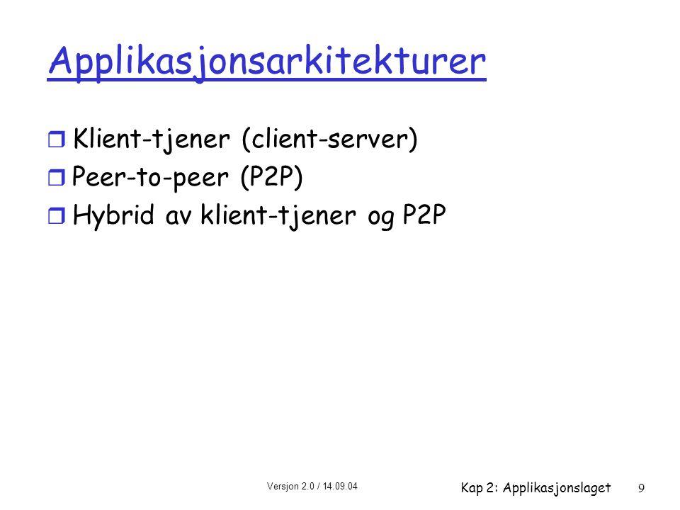Applikasjonsarkitekturer