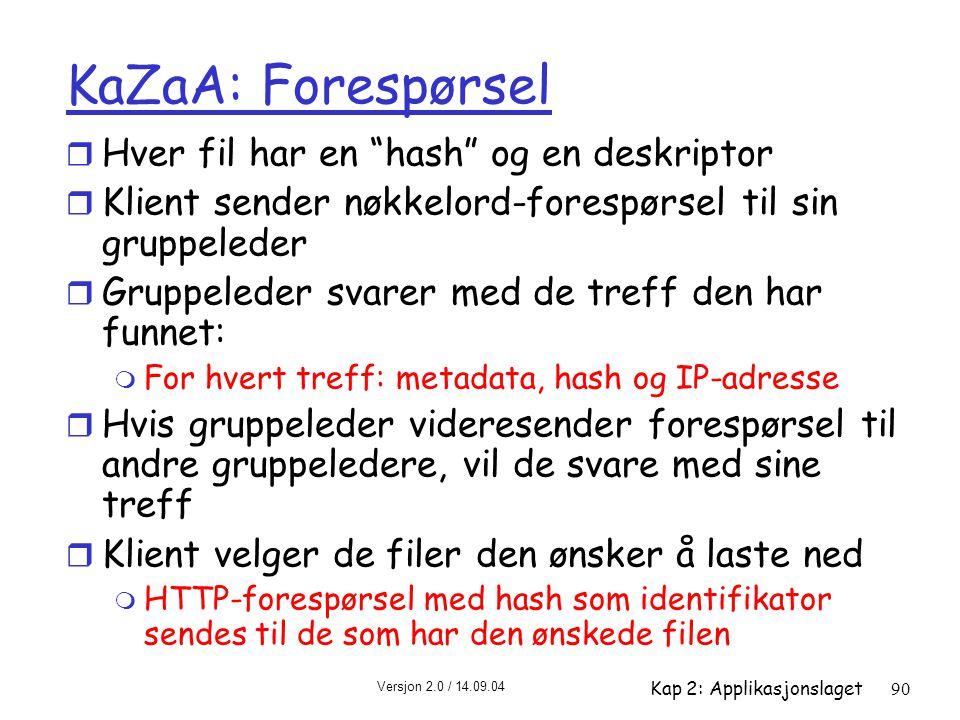 KaZaA: Forespørsel Hver fil har en hash og en deskriptor