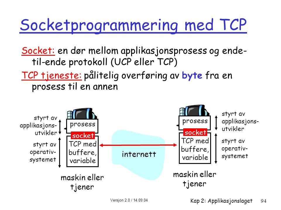 Socketprogrammering med TCP