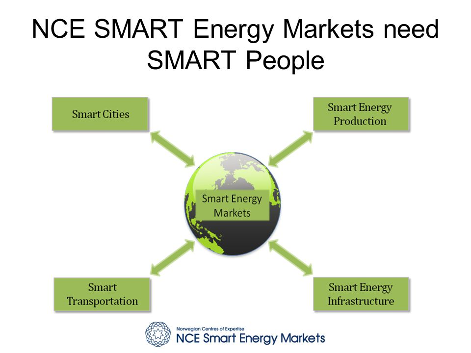 NCE SMART Energy Markets need SMART People
