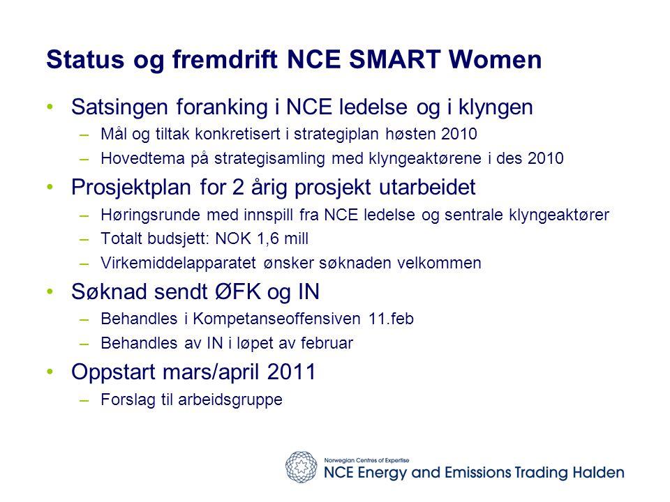 Status og fremdrift NCE SMART Women