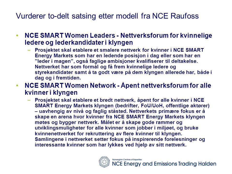 Vurderer to-delt satsing etter modell fra NCE Raufoss