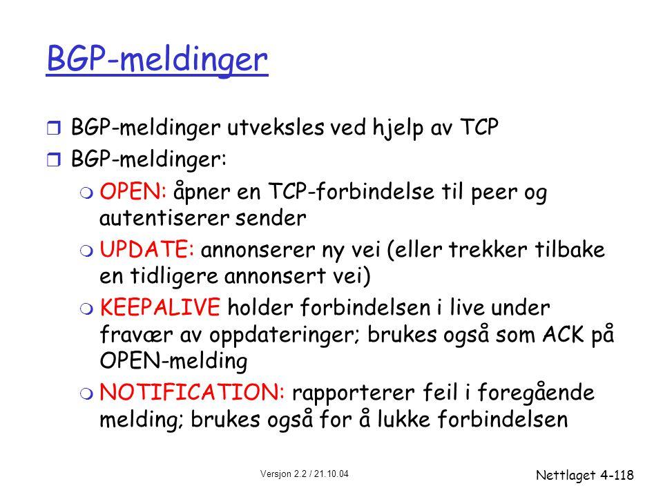 BGP-meldinger BGP-meldinger utveksles ved hjelp av TCP BGP-meldinger: