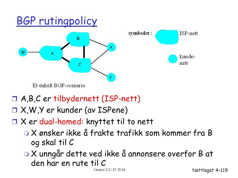 BGP rutingpolicy A,B,C er tilbydernett (ISP-nett)