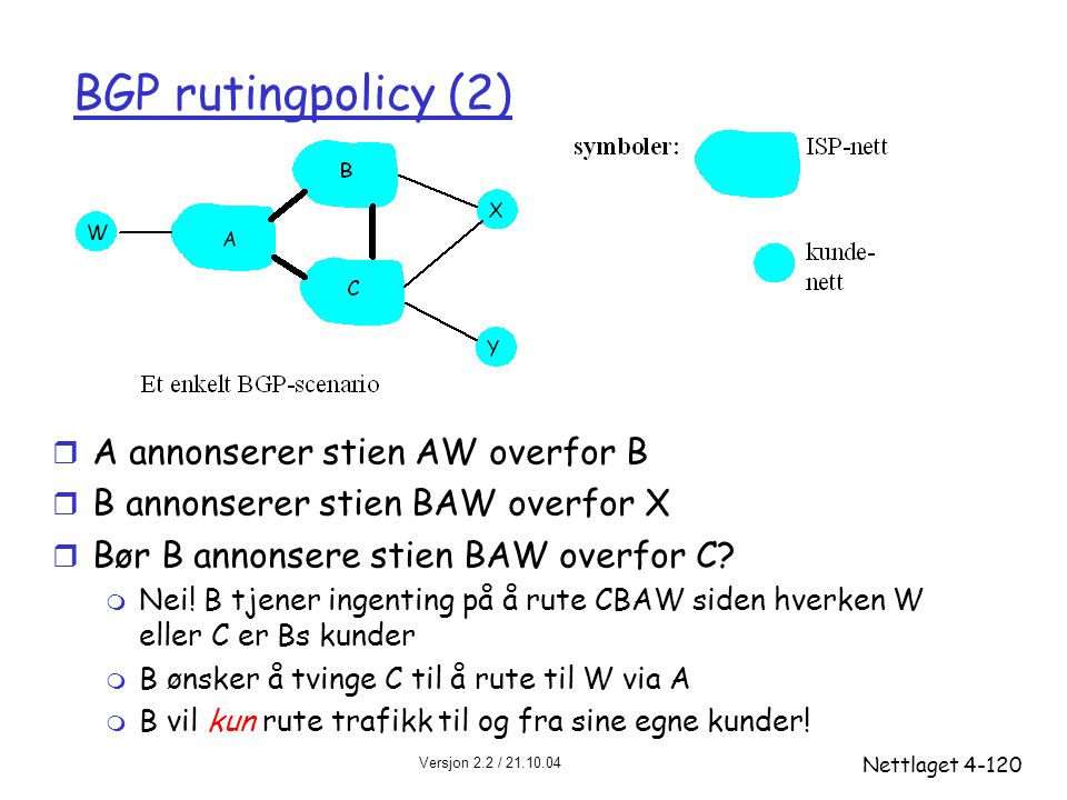 BGP rutingpolicy (2) A annonserer stien AW overfor B