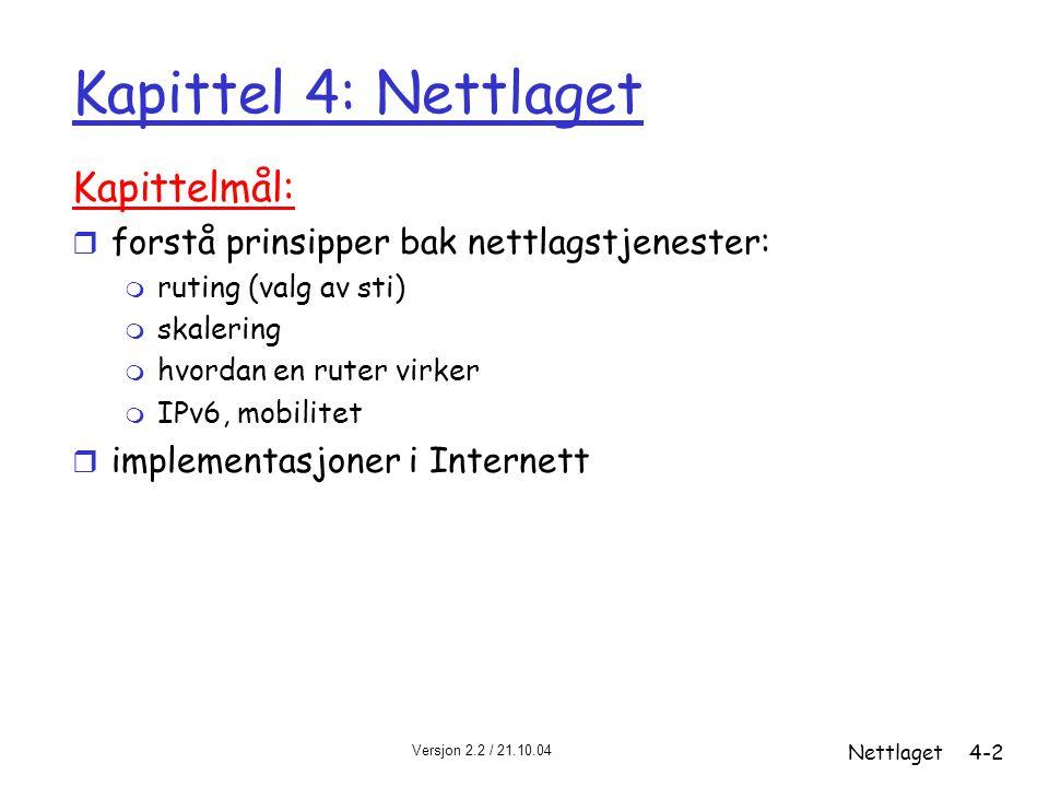 Kapittel 4: Nettlaget Kapittelmål: