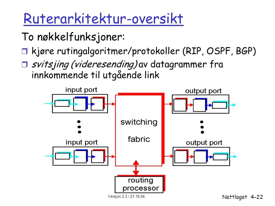 Ruterarkitektur-oversikt