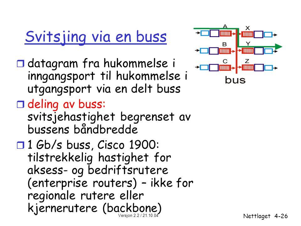 Svitsjing via en buss datagram fra hukommelse i inngangsport til hukommelse i utgangsport via en delt buss.