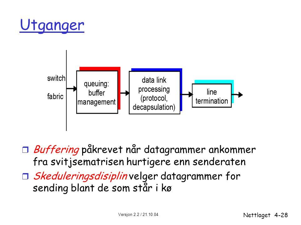 Utganger Buffering påkrevet når datagrammer ankommer fra svitjsematrisen hurtigere enn senderaten.