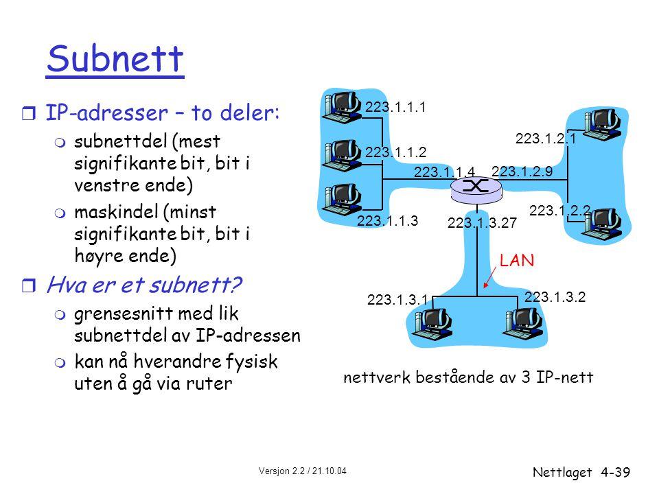 Subnett IP-adresser – to deler: Hva er et subnett