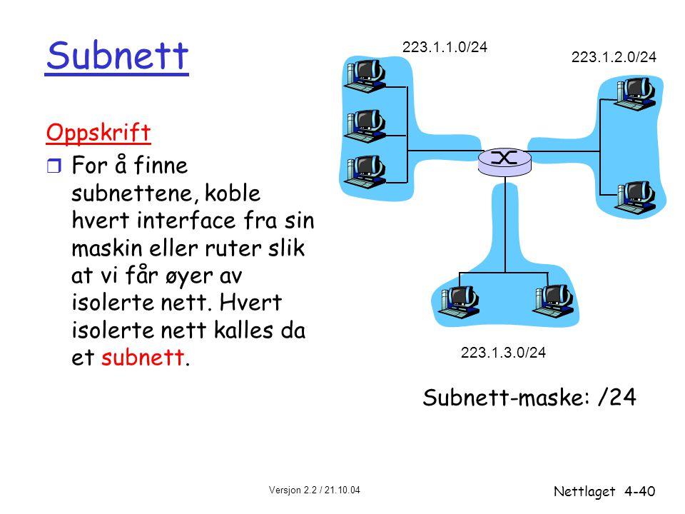 Subnett 223.1.1.0/24. 223.1.2.0/24. 223.1.3.0/24. Oppskrift.