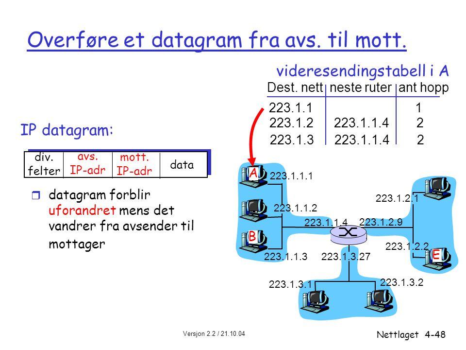 Overføre et datagram fra avs. til mott.