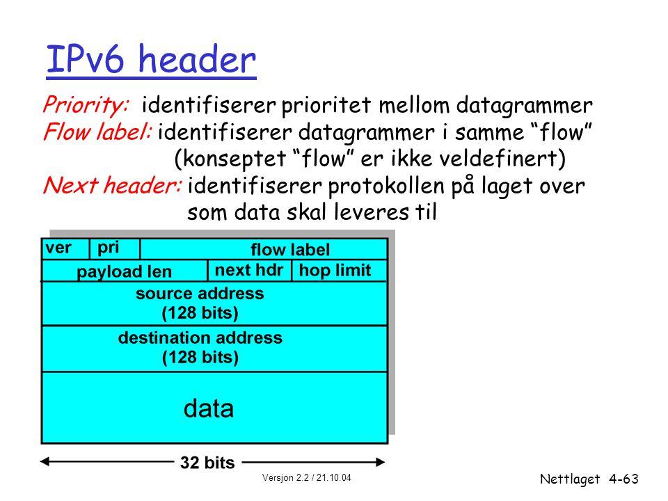 IPv6 header Priority: identifiserer prioritet mellom datagrammer