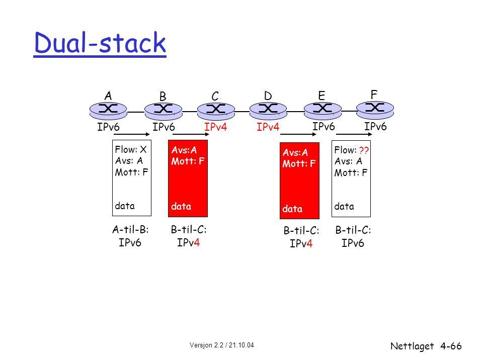 Dual-stack A B C D E F IPv6 IPv6 IPv4 IPv4 IPv6 IPv6 A-til-B: IPv6