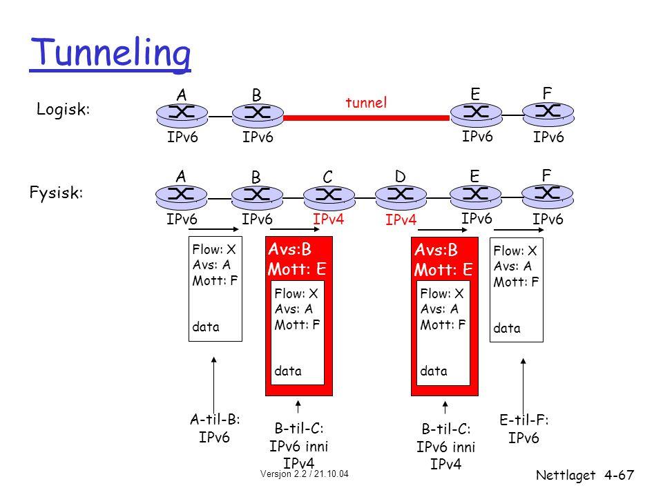 Tunneling A B E F Logisk: A B C D E F Fysisk: Avs:B Mott: E Avs:B
