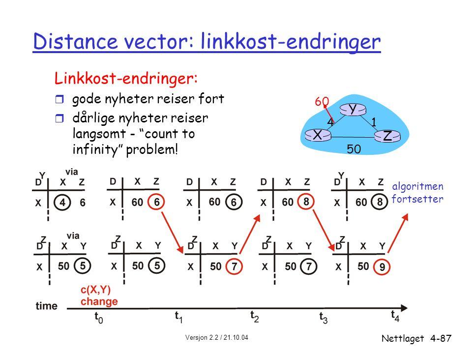 Distance vector: linkkost-endringer