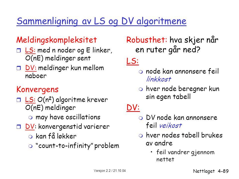 Sammenligning av LS og DV algoritmene