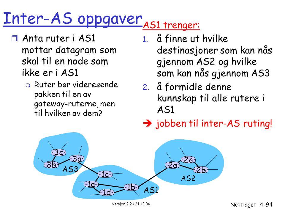 Inter-AS oppgaver AS1 trenger: