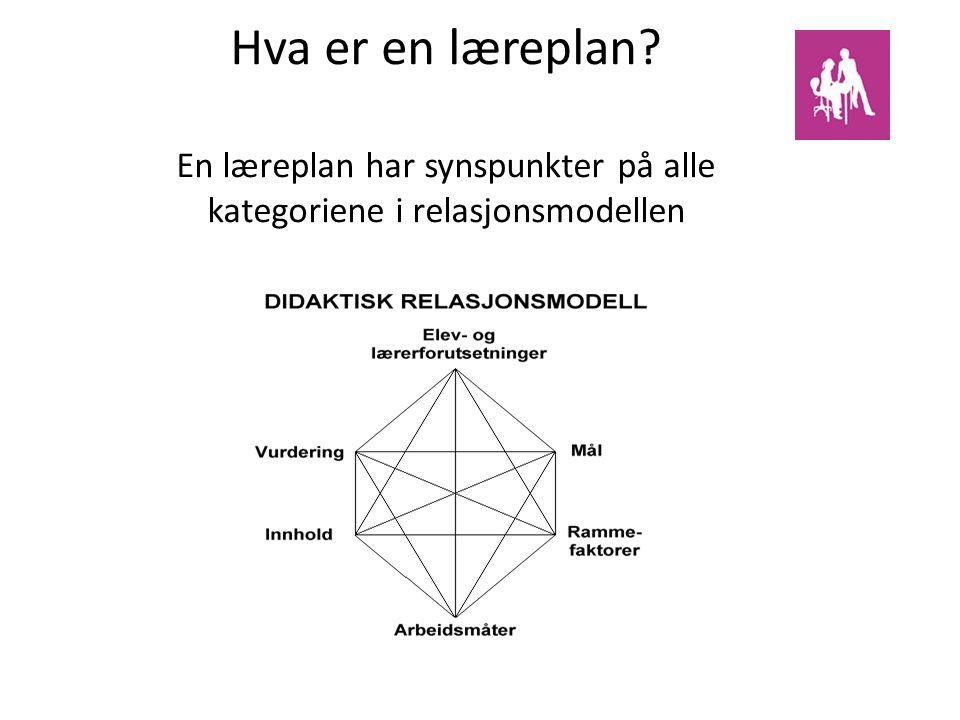 Hva er en læreplan En læreplan har synspunkter på alle kategoriene i relasjonsmodellen