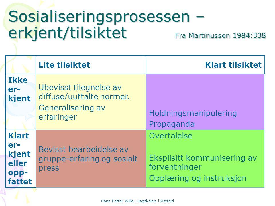 Sosialiseringsprosessen – erkjent/tilsiktet Fra Martinussen 1984:338