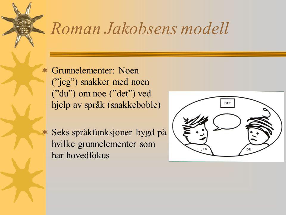 Roman Jakobsens modell
